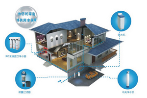 如何选择适合家庭用水的水处理应用方案